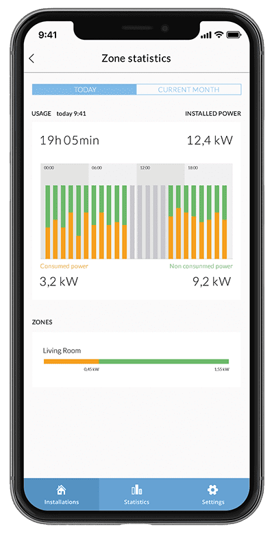 App screen showing energy and consumption statistics